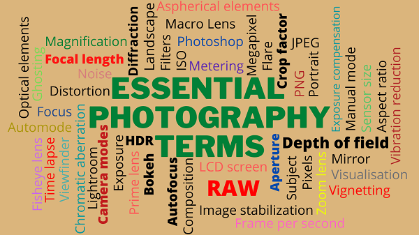Essential Photography terms